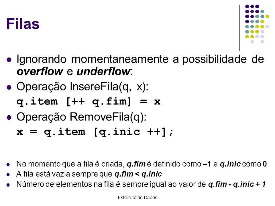 FilasIgnorando momentaneamente a possibilidade de overflow e underflow: Operação InsereFila(q, x): q.item [++ q.fim] = x.